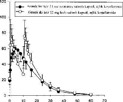 bupropion hcl xl 150 mg for smoking